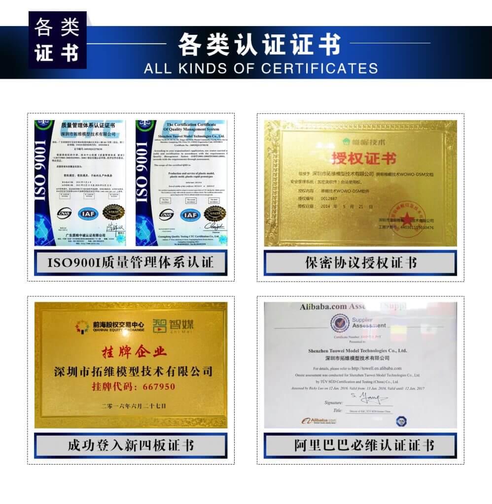 拓维模型各类证书