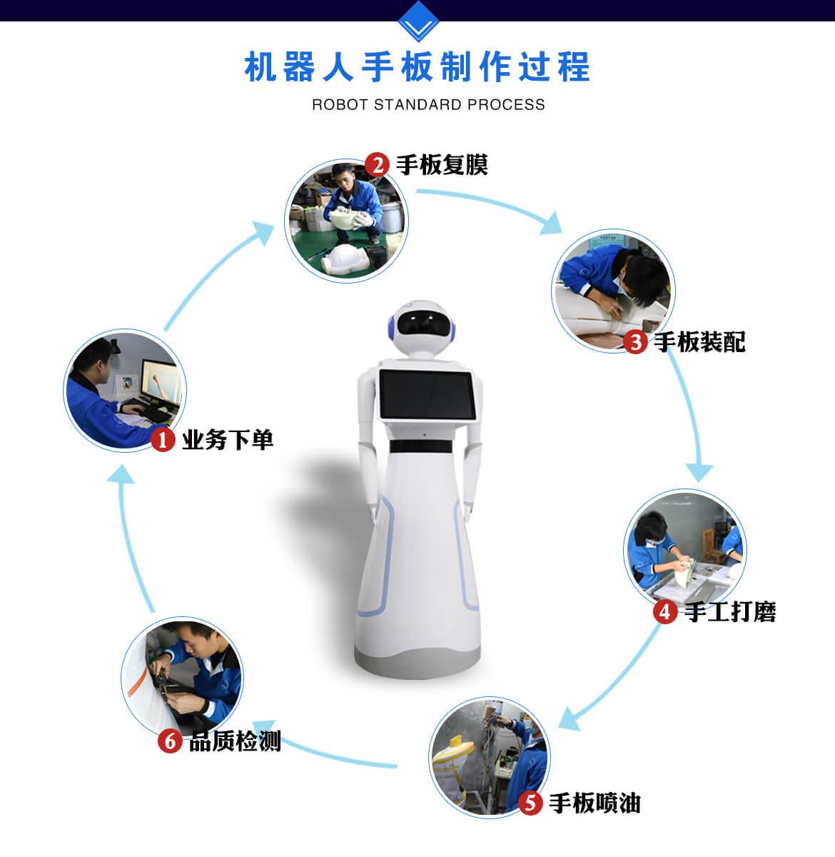 机器人手板模型厂