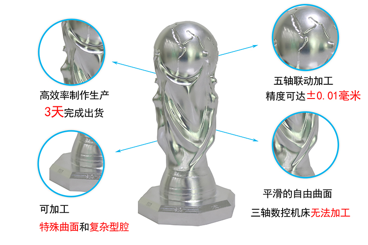 钣金手板模型厂