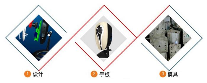 3d打印手板模型厂